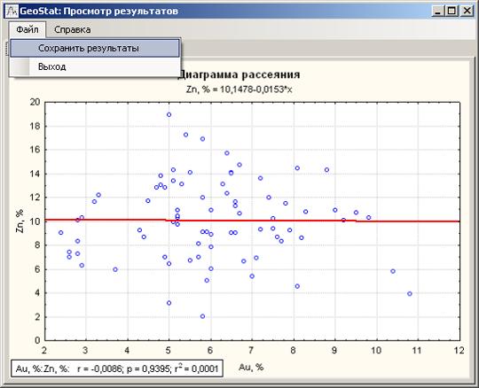 Сохранение результатов в системе GeoStat