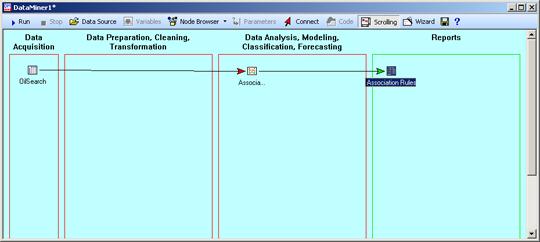 Просмотр результатов анализа через основное окно STATISTICA Data Miner