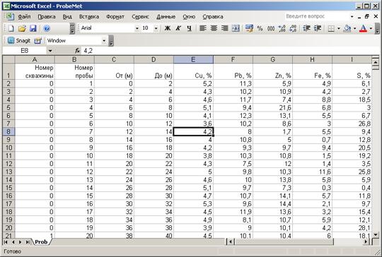 Таблица с исходными данными в формате MS Excel