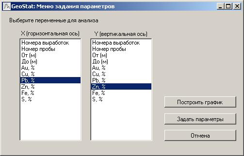 Меню задания параметров и выбора переменных