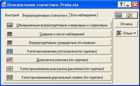 Описательные статистики. Вкладка Внутригрупповые статистики