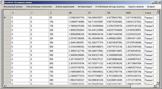 Основное меню системы GeoStat с выгруженными исходными данными