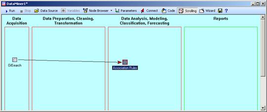 Задание инструмента анализа в основном диалоговом меню STATISTICA Data Miner