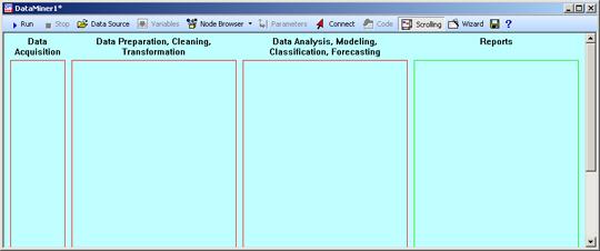 Основное диалоговое меню STATISTICA Data Miner