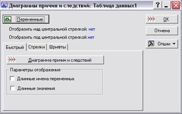 """Стартовое окно """"Диаграмма причин и следствий"""""""