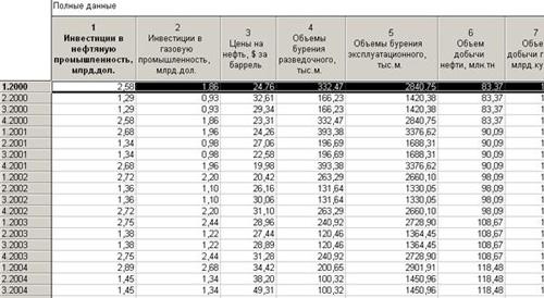 Исходная таблица данных из файла tube_dataset.sta