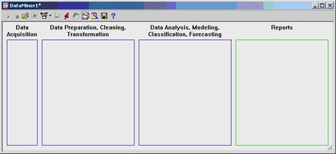 Рабочее пространство Data Miner