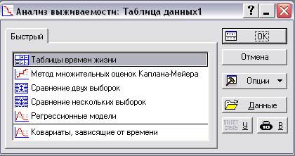 """Стартовое окно """"Анализ выживаемости"""""""