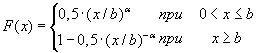 Функция распределения