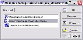 кластеризация k-средних